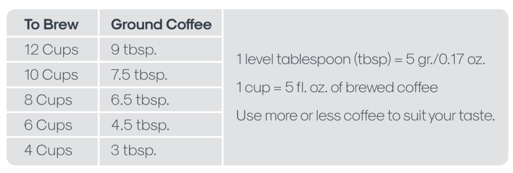 coffee measuring