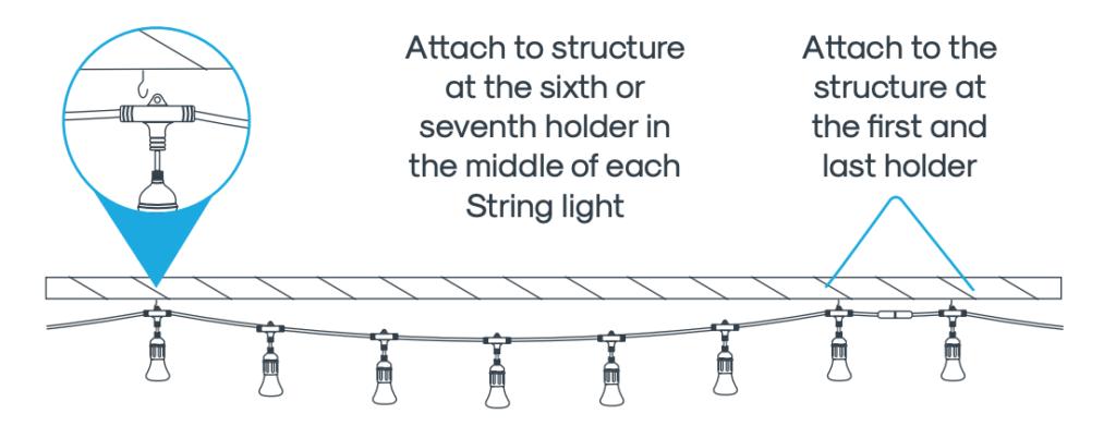 String Lights Installation 2