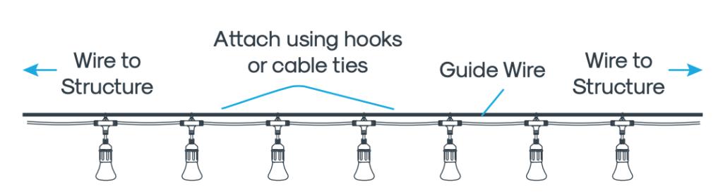 String Lights Installation 1